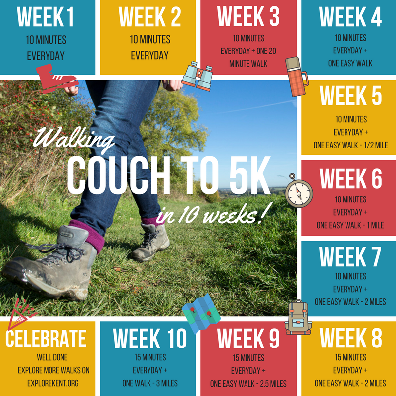 Couch 2 walking 5k graphic
